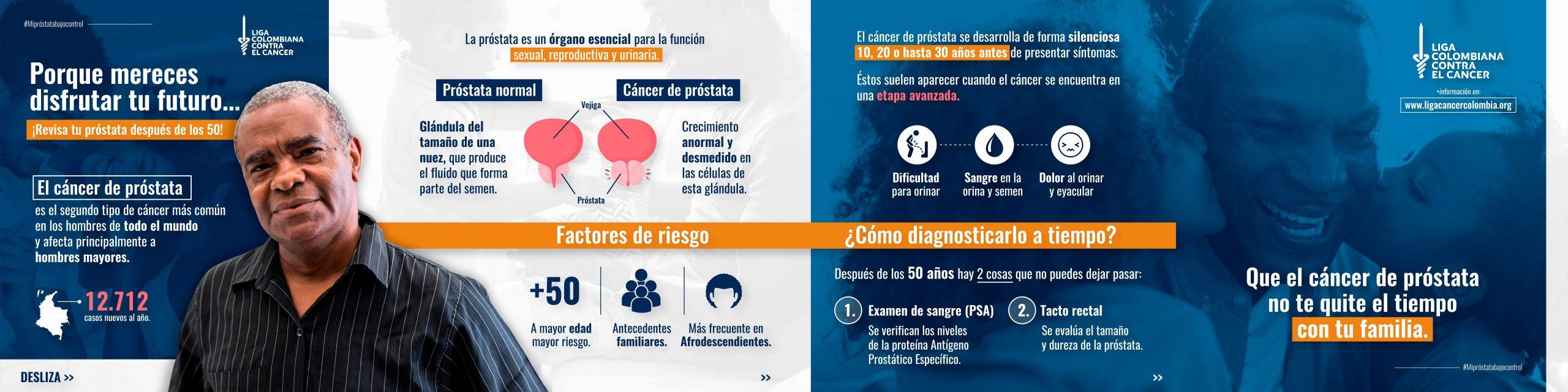 Infografía Cáncer de Próstata